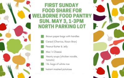 Donations for Welborne UMC Food Pantry – May 3, 2020